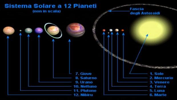 12th planet nasa - photo #26